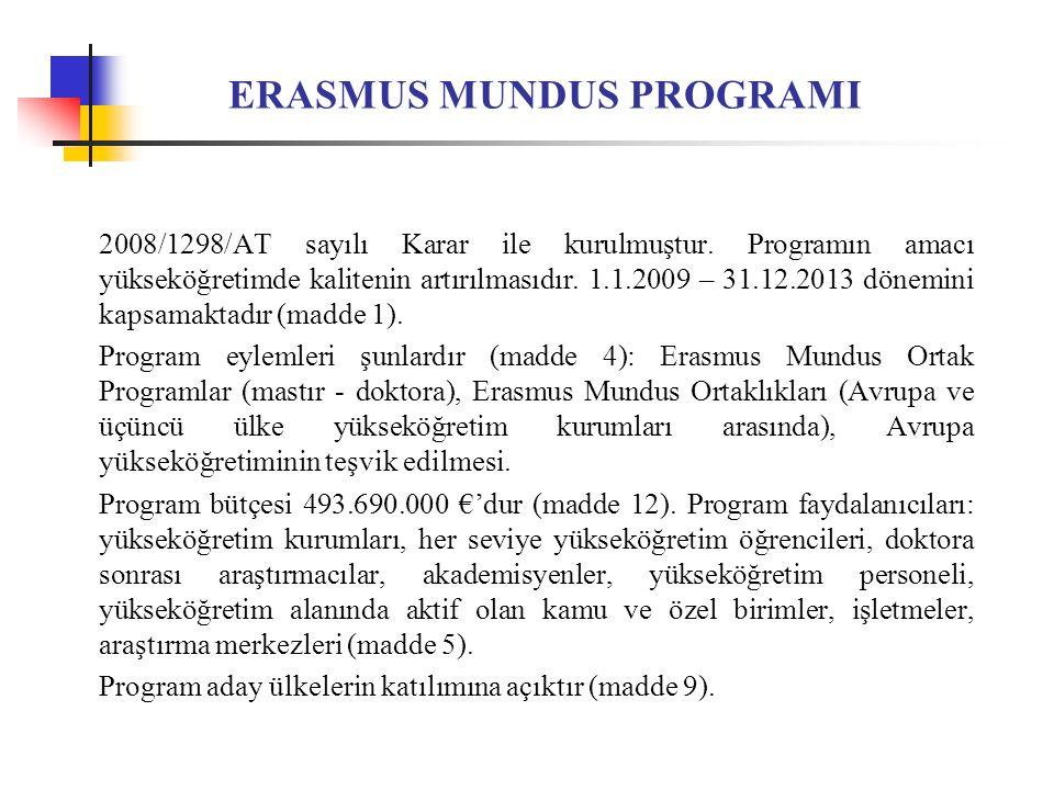 ERASMUS MUNDUS PROGRAMI 2008/1298/AT sayılı Karar ile kurulmuştur.