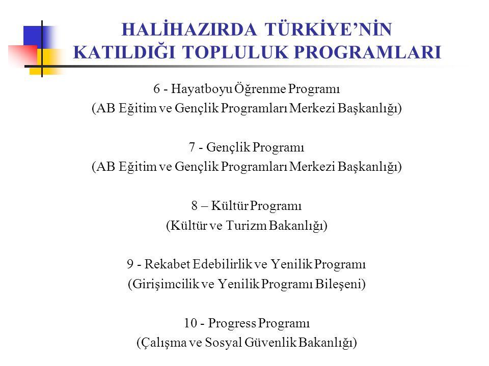 HALİHAZIRDA TÜRKİYE'NİN KATILDIĞI TOPLULUK PROGRAMLARI 6 - Hayatboyu Öğrenme Programı (AB Eğitim ve Gençlik Programları Merkezi Başkanlığı) 7 - Gençlik Programı (AB Eğitim ve Gençlik Programları Merkezi Başkanlığı) 8 – Kültür Programı (Kültür ve Turizm Bakanlığı) 9 - Rekabet Edebilirlik ve Yenilik Programı (Girişimcilik ve Yenilik Programı Bileşeni) 10 - Progress Programı (Çalışma ve Sosyal Güvenlik Bakanlığı)