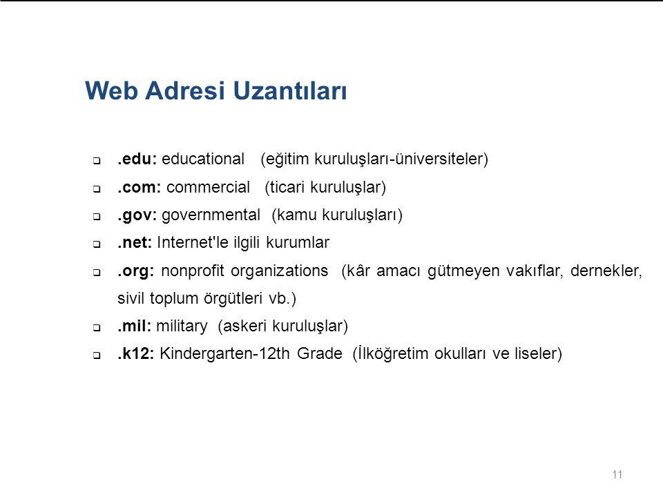 11 Web Adresi Uzantıları .edu: educational (eğitim kuruluşları-üniversiteler) .com: commercial (ticari kuruluşlar) .gov: governmental (kamu kuruluş