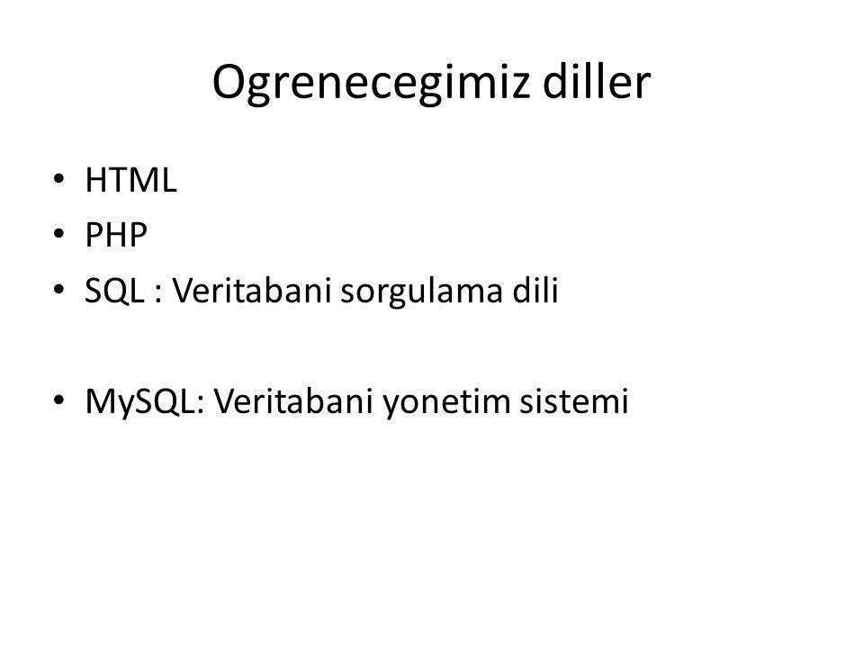 Ogrenecegimiz diller HTML PHP SQL : Veritabani sorgulama dili MySQL: Veritabani yonetim sistemi
