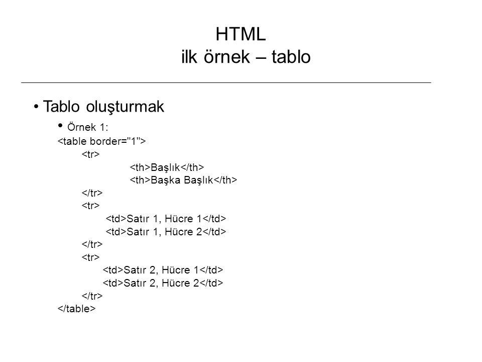 HTML ilk örnek – tablo Tablo oluşturmak Örnek 1: Başlık Başka Başlık Satır 1, Hücre 1 Satır 1, Hücre 2 Satır 2, Hücre 1 Satır 2, Hücre 2