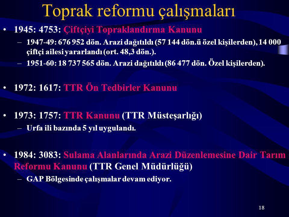 18 Toprak reformu çalışmaları 1945: 4753: Çiftçiyi Topraklandırma Kanunu –1947-49: 676 952 dön. Arazi dağıtıldı (57 144 dön.ü özel kişilerden), 14 000