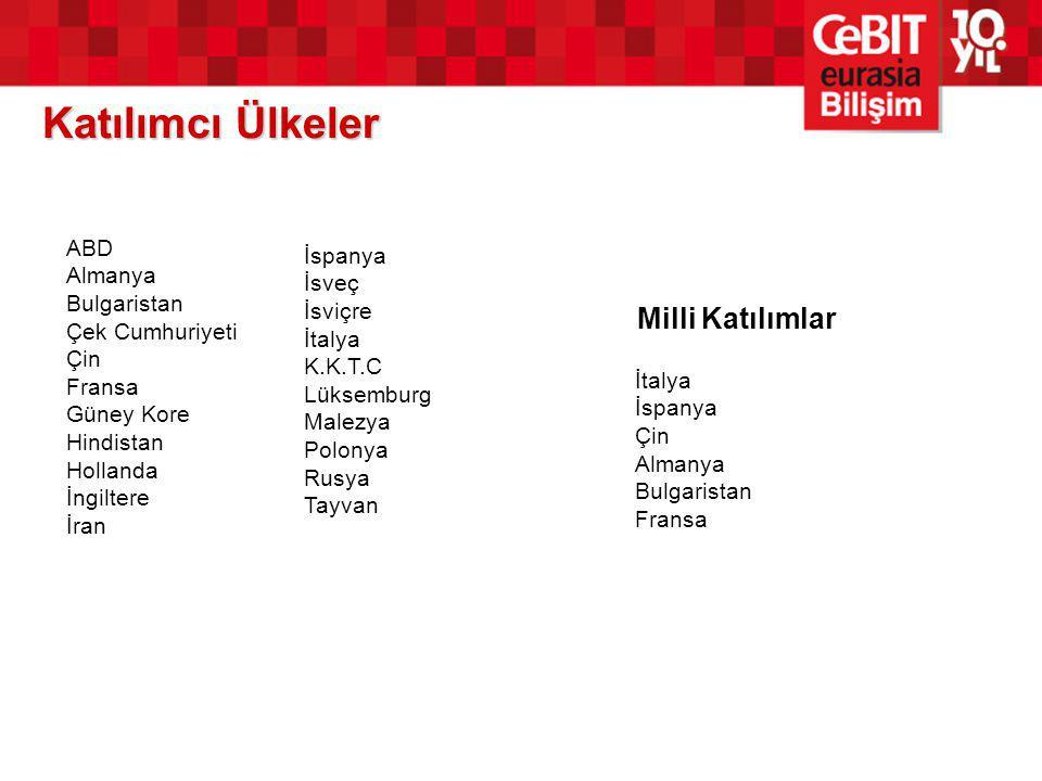 Milli Katılımlar Katılımcı Ülkeler ABD Almanya Bulgaristan Çek Cumhuriyeti Çin Fransa Güney Kore Hindistan Hollanda İngiltere İran İtalya İspanya Çin