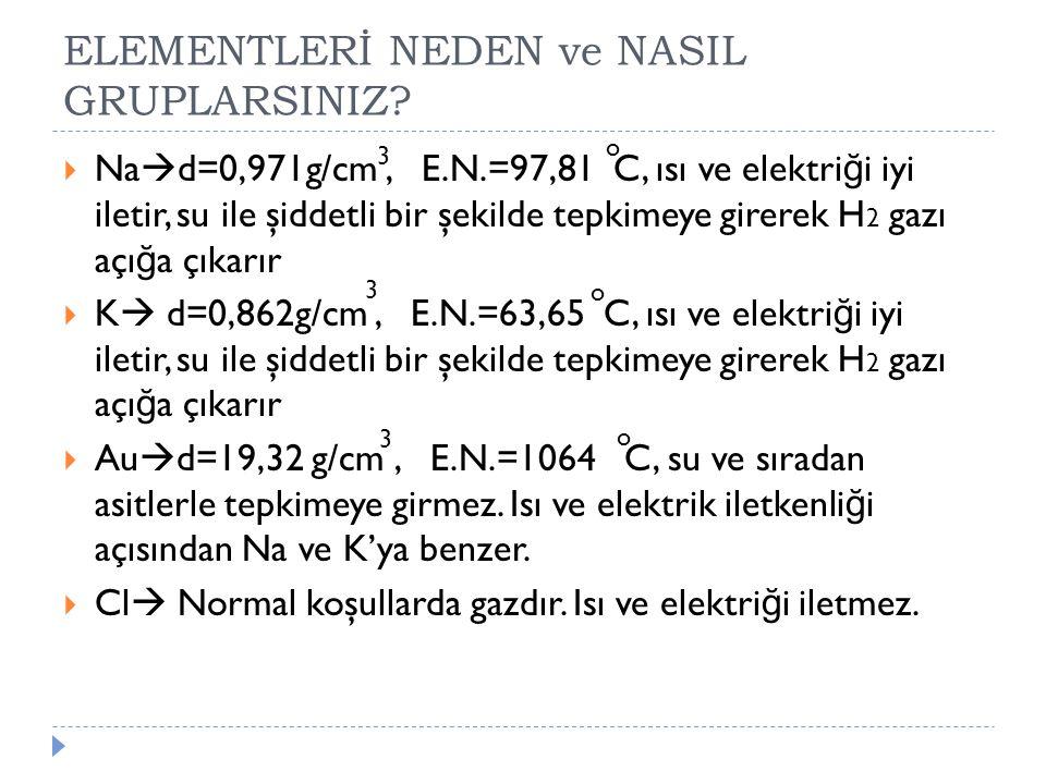 ELEMENTLERİ NEDEN ve NASIL GRUPLARSINIZ?  Na  d=0,971g/cm, E.N.=97,81 C, ısı ve elektri ğ i iyi iletir, su ile şiddetli bir şekilde tepkimeye girere