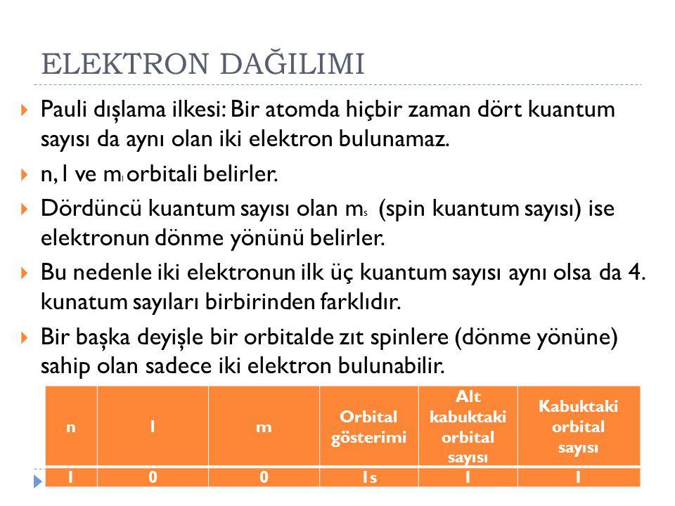 ELEKTRON DAĞILIMI  Pauli dışlama ilkesi: Bir atomda hiçbir zaman dört kuantum sayısı da aynı olan iki elektron bulunamaz.  n, l ve m l orbitali beli