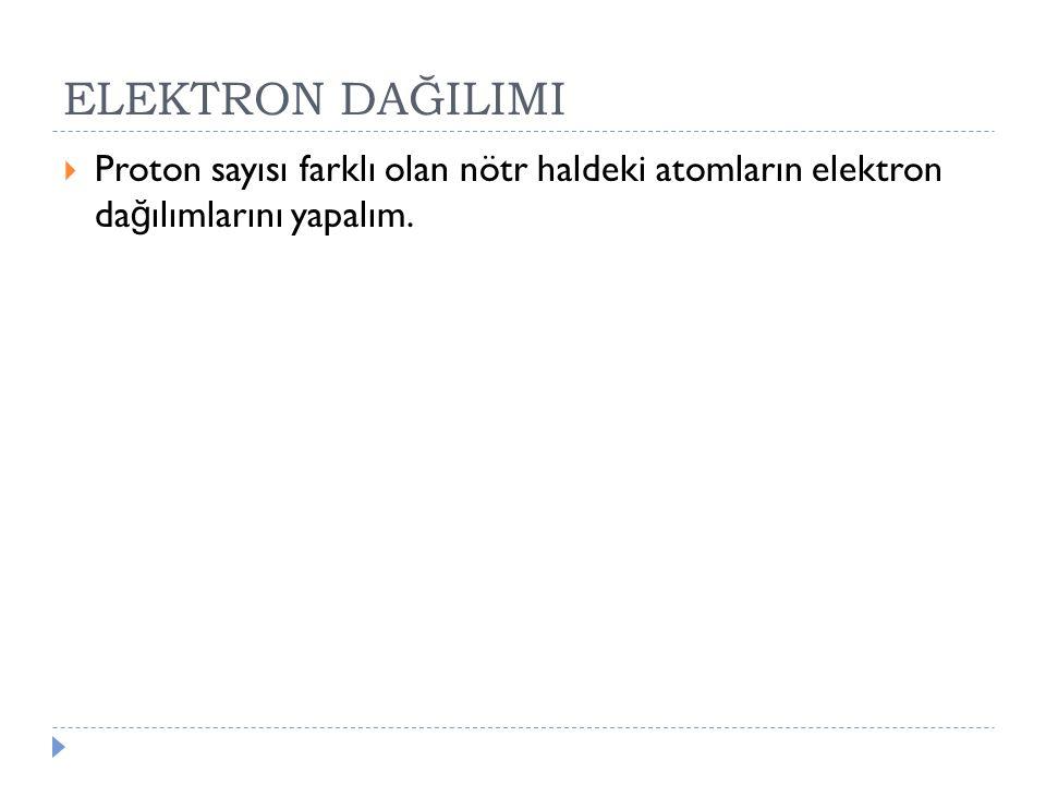 ELEKTRON DAĞILIMI  Proton sayısı farklı olan nötr haldeki atomların elektron da ğ ılımlarını yapalım.