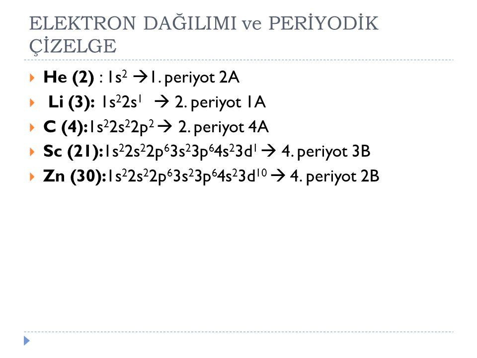 ELEKTRON DAĞILIMI ve PERİYODİK ÇİZELGE  He (2) : 1s 2  1. periyot 2A  Li (3): 1s 2 2s 1  2. periyot 1A  C (4):1s 2 2s 2 2p 2  2. periyot 4A  Sc