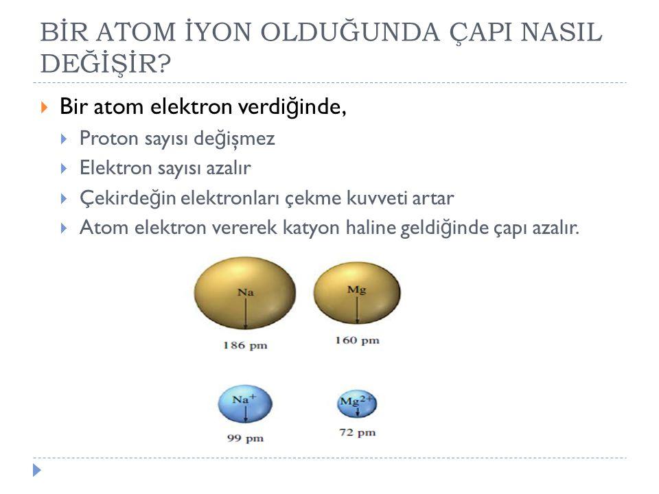 BİR ATOM İYON OLDUĞUNDA ÇAPI NASIL DEĞİŞİR?  Bir atom elektron verdi ğ inde,  Proton sayısı de ğ işmez  Elektron sayısı azalır  Çekirde ğ in elekt