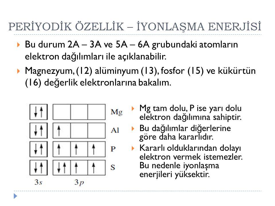  Bu durum 2A – 3A ve 5A – 6A grubundaki atomların elektron da ğ ılımları ile açıklanabilir.  Magnezyum, (12) alüminyum (13), fosfor (15) ve kükürtün