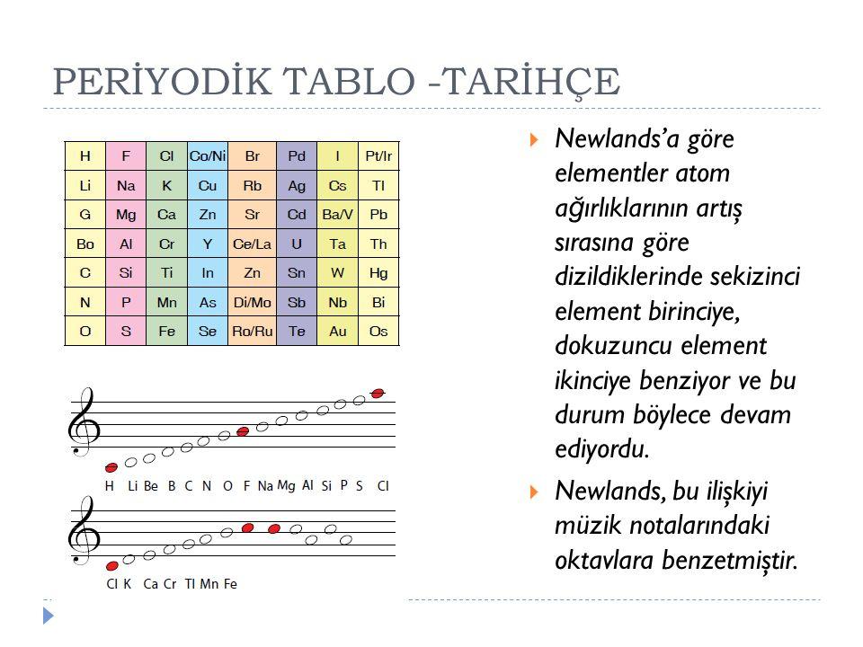 PERİYODİK TABLO -TARİHÇE  Newlands'a göre elementler atom a ğ ırlıklarının artış sırasına göre dizildiklerinde sekizinci element birinciye, dokuzuncu