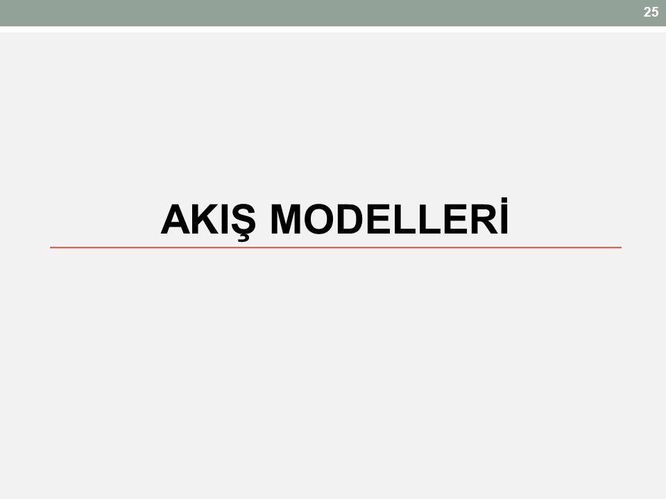 25 AKIŞ MODELLERİ
