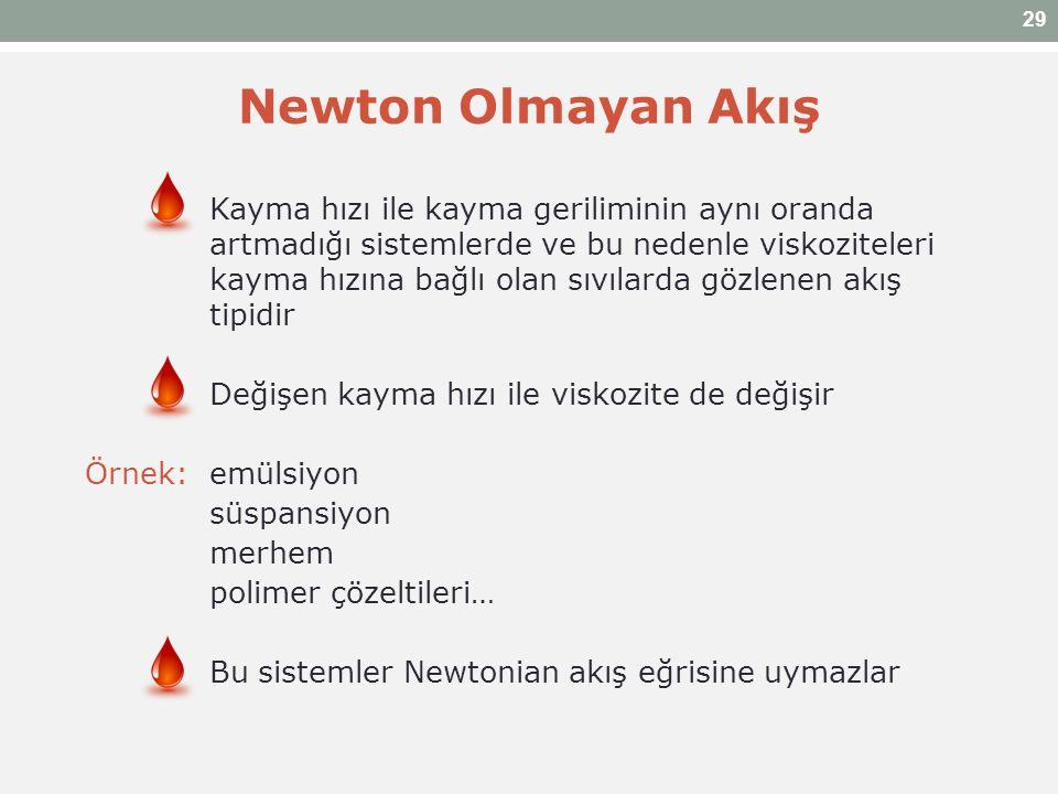 Newton Olmayan Akış Kayma hızı ile kayma geriliminin aynı oranda artmadığı sistemlerde ve bu nedenle viskoziteleri kayma hızına bağlı olan sıvılarda g