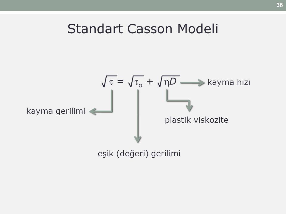 Standart Casson Modeli  =  o + D kayma gerilimi eşik (değeri) gerilimi plastik viskozite kayma hızı 36