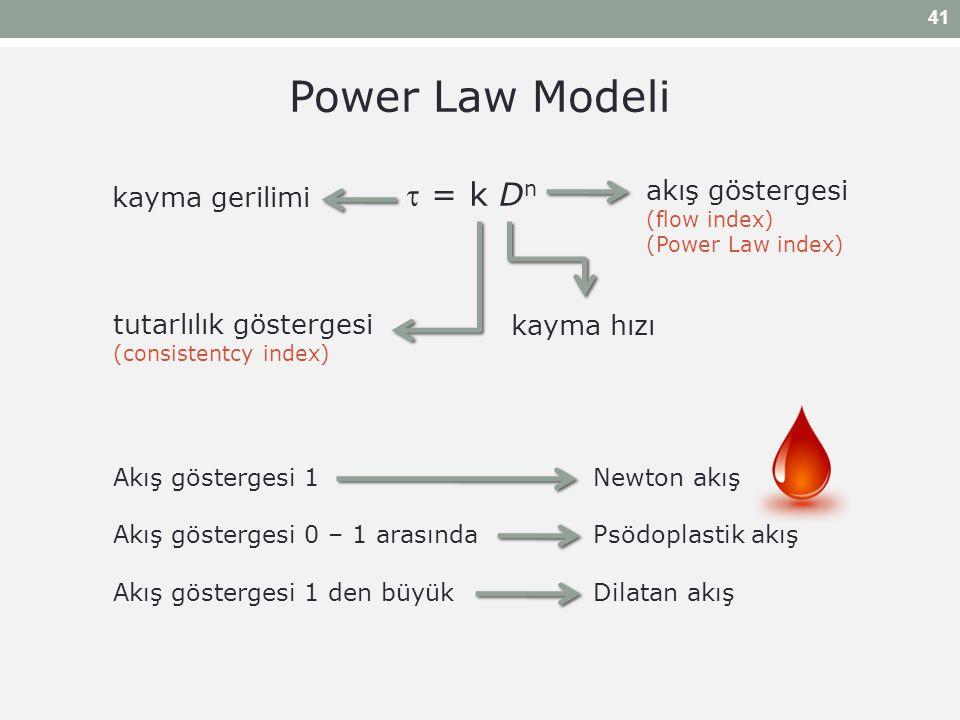 Power Law Modeli  = k D n akış göstergesi (flow index) (Power Law index) kayma hızı kayma gerilimi tutarlılık göstergesi (consistentcy index) Akış gö