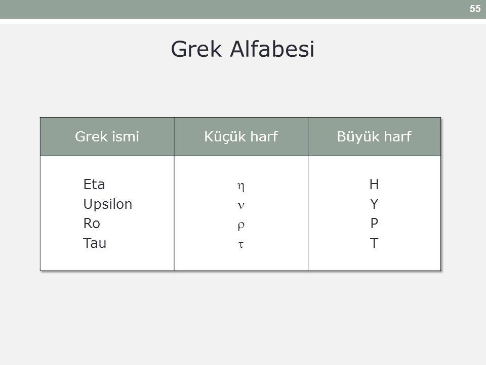 Grek Alfabesi 55