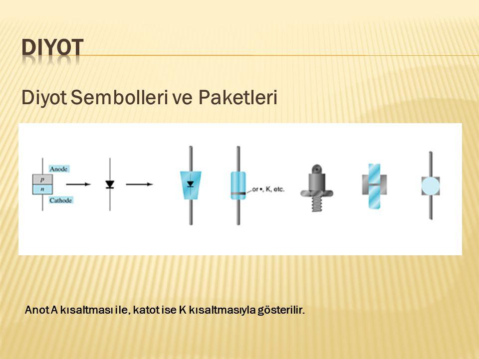 Diyot Sembolleri ve Paketleri Anot A kısaltması ile, katot ise K kısaltmasıyla gösterilir.