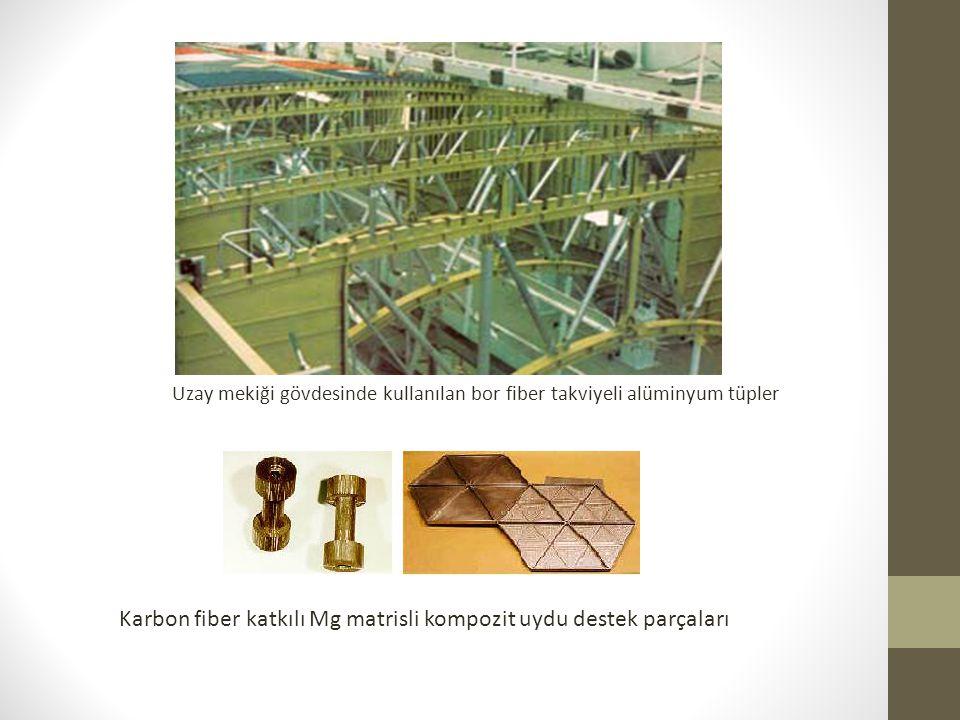 Karbon fiber katkılı Mg matrisli kompozit uydu destek parçaları Uzay mekiği gövdesinde kullanılan bor fiber takviyeli alüminyum tüpler