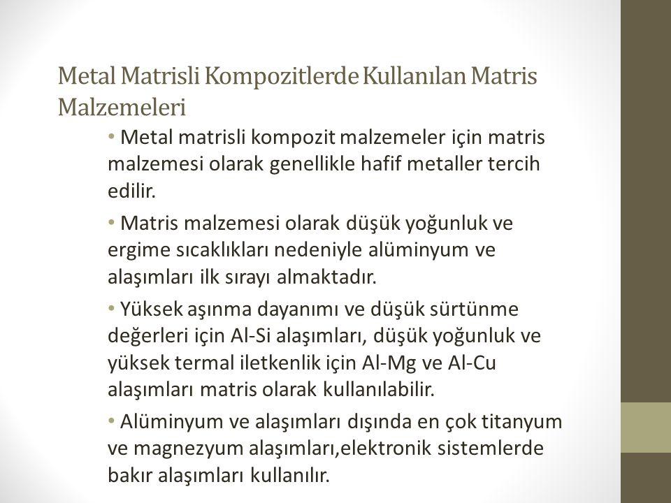 Metal Matrisli Kompozitlerde Kullanılan Matris Malzemeleri Metal matrisli kompozit malzemeler için matris malzemesi olarak genellikle hafif metaller t