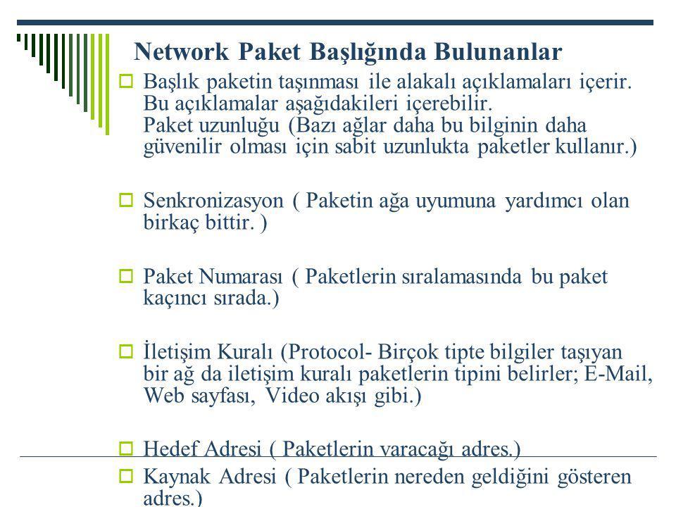 Network Paket Başlığında Bulunanlar  Başlık paketin taşınması ile alakalı açıklamaları içerir. Bu açıklamalar aşağıdakileri içerebilir. Paket uzunluğ