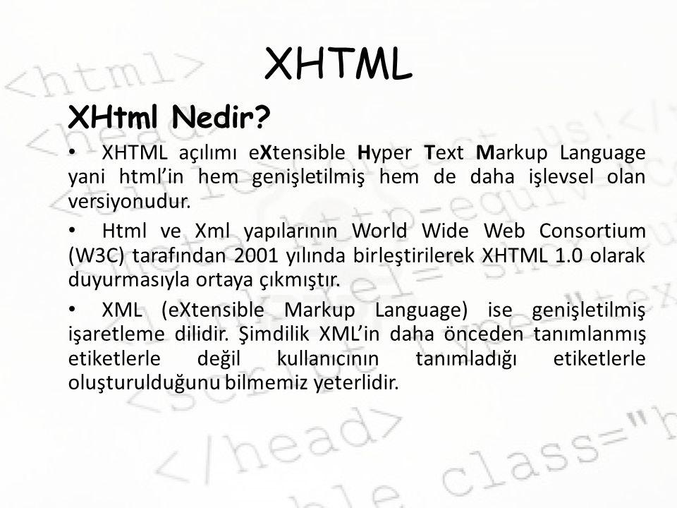 Html'de Resimler Html sayfalarına resim ekleyebilmek için etiketi kullanılır.
