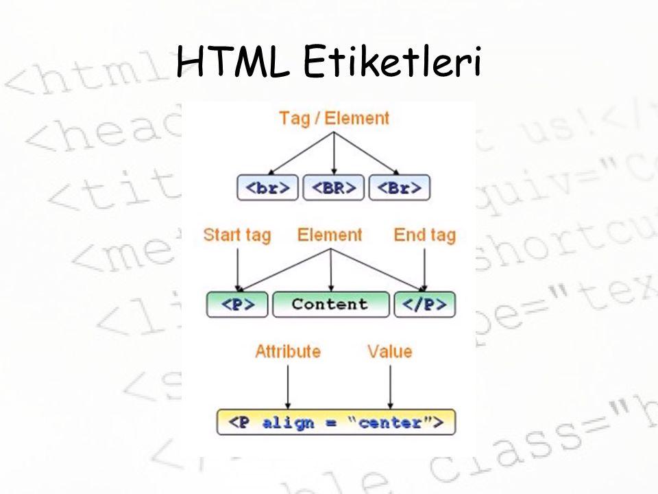 Html biçimlendirme etiketlerine genellikle Html Etiketleri denir.