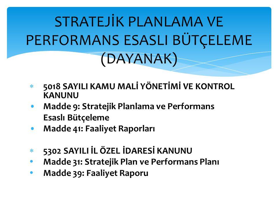  5018 SAYILI KAMU MALİ YÖNETİMİ VE KONTROL KANUNU Madde 9: Stratejik Planlama ve Performans Esaslı Bütçeleme Madde 41: Faaliyet Raporları  5302 SAYI
