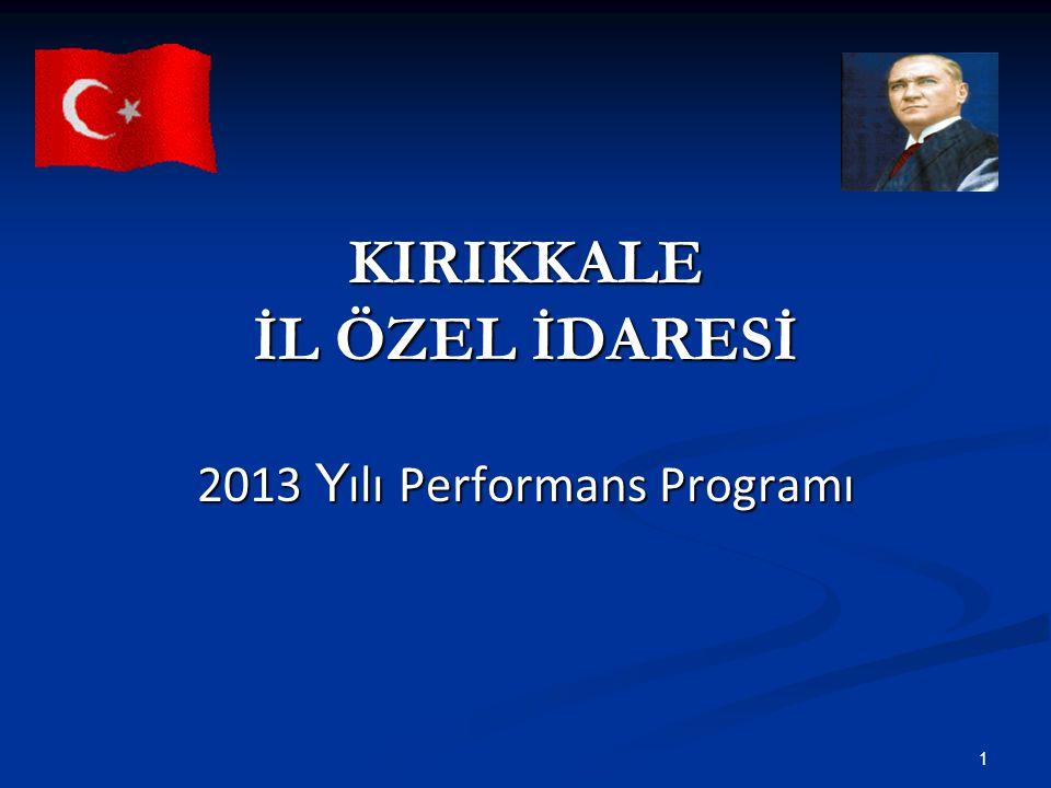KIRIKKALE İL ÖZEL İDARESİ 2013 Y ılı Performans Programı 1