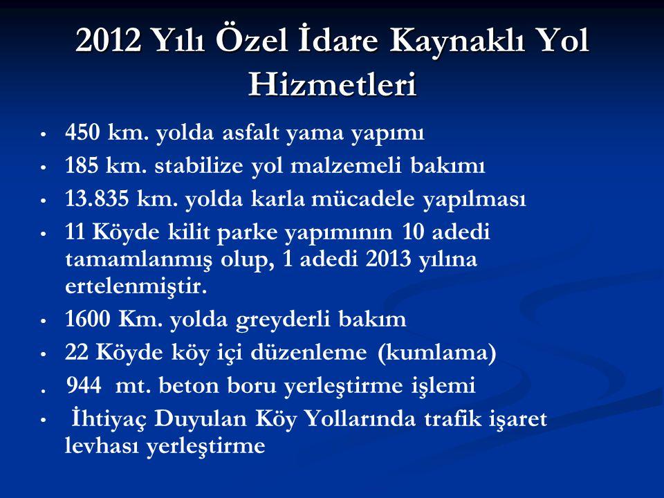 KIRIKKALE İL ÖZEL İDARESİ 2013 Yılında Yapılması Planlanan Yatırımlar Köy Yolları I.