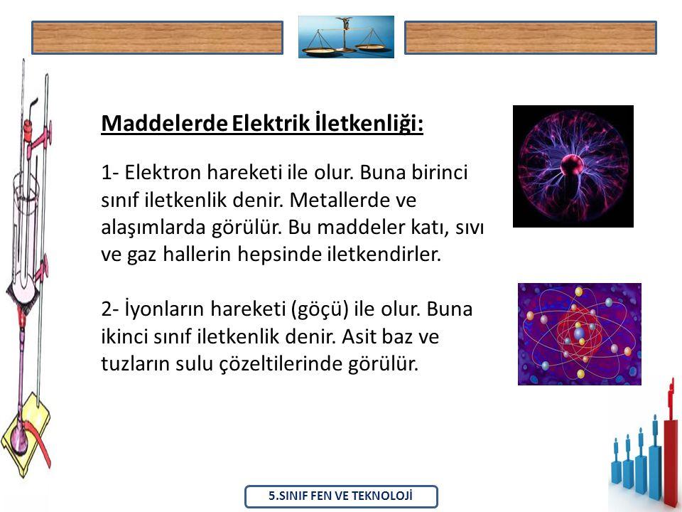 5.SINIF FEN VE TEKNOLOJİ Maddelerde Elektrik İletkenliği: 1- Elektron hareketi ile olur. Buna birinci sınıf iletkenlik denir. Metallerde ve alaşımlard