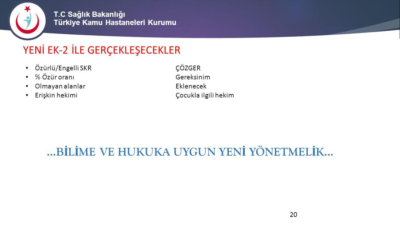T.C Sağlık Bakanlığı Türkiye Kamu Hastaneleri Kurumu YENİ EK-2 İLE GERÇEKLEŞECEKLER 20 Özürlü/Engelli SKR ÇÖZGER % Özür oranıGereksinim Olmayan alanla