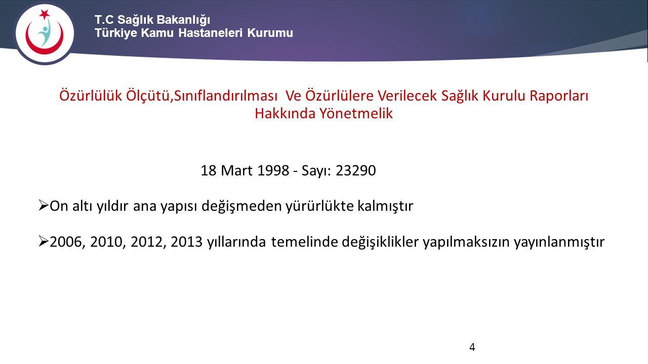 T.C Sağlık Bakanlığı Türkiye Kamu Hastaneleri Kurumu Özürlülük Ölçütü,Sınıflandırılması Ve Özürlülere Verilecek Sağlık Kurulu Raporları Hakkında Yönet