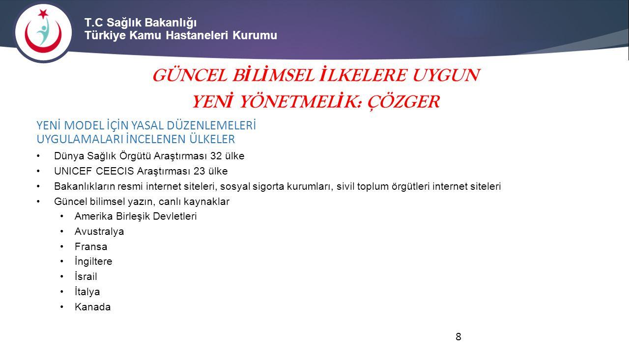 T.C Sağlık Bakanlığı Türkiye Kamu Hastaneleri Kurumu GÜNCEL B İ L İ MSEL İ LKELERE UYGUN YEN İ YÖNETMEL İ K: ÇÖZGER YENİ MODEL İÇİN YASAL DÜZENLEMELER