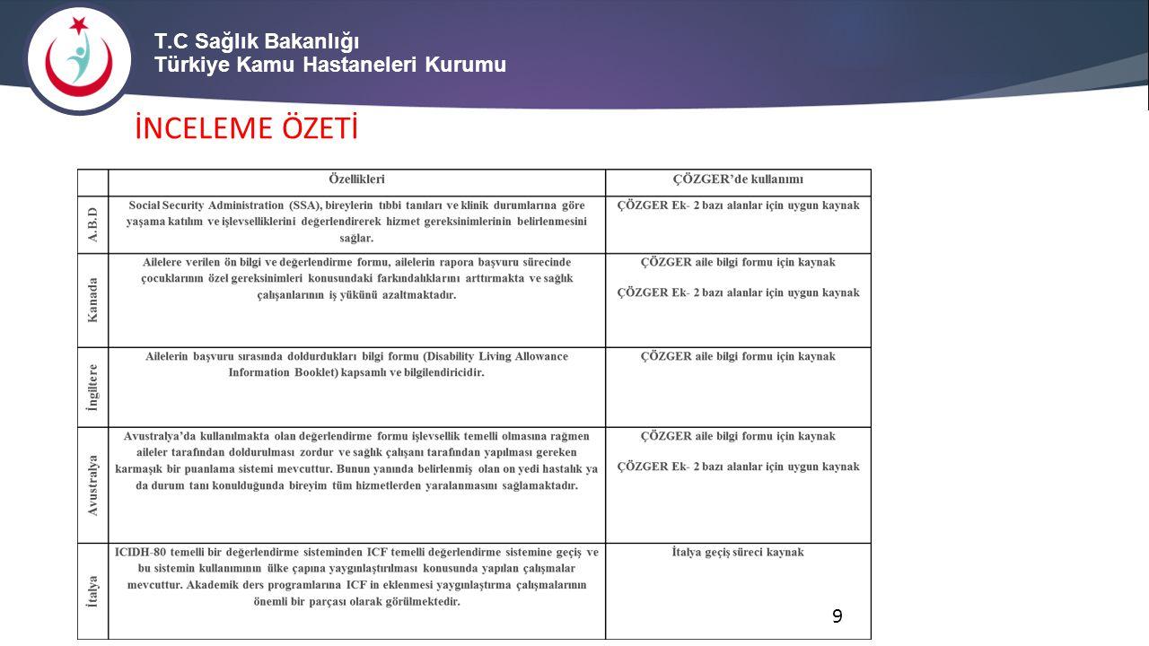 T.C Sağlık Bakanlığı Türkiye Kamu Hastaneleri Kurumu 2012: BİLİMSEL İNCELEME  ASPB, SB, UNICEF istemiyle ÖSKRY 'nin tıp bilimine, ulusal ve uluslararası hukuka uygunluğu incelenmiştir 10