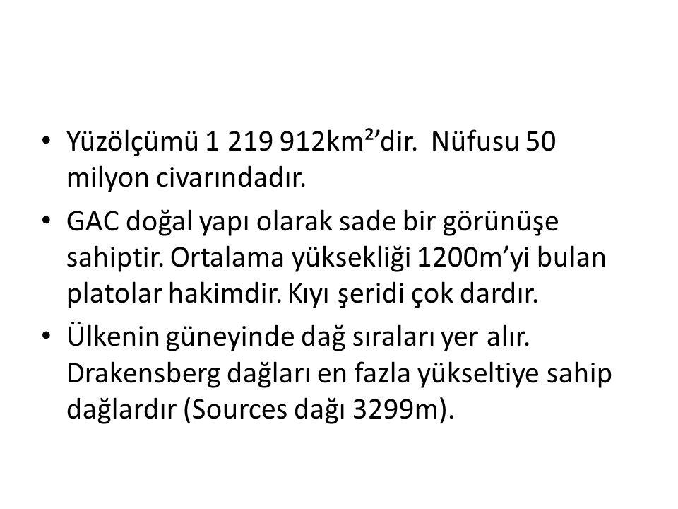 Yüzölçümü 1 219 912km²'dir.Nüfusu 50 milyon civarındadır.