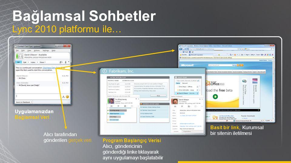 Program Başlangıç Verisi Alıcı, göndericinin gönderdiği linke tıklayarak aynı uygulamayı başlatabilir Basit bir link, Kurumsal bir sitenin iletilmesi