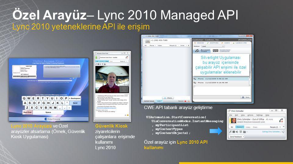 UIAutomation.StartConversation( UiaConversationModes.InstantMessaging, myParticipantList, myContextTypes, myContextObjects); CWE API tabanlı arayüz ge