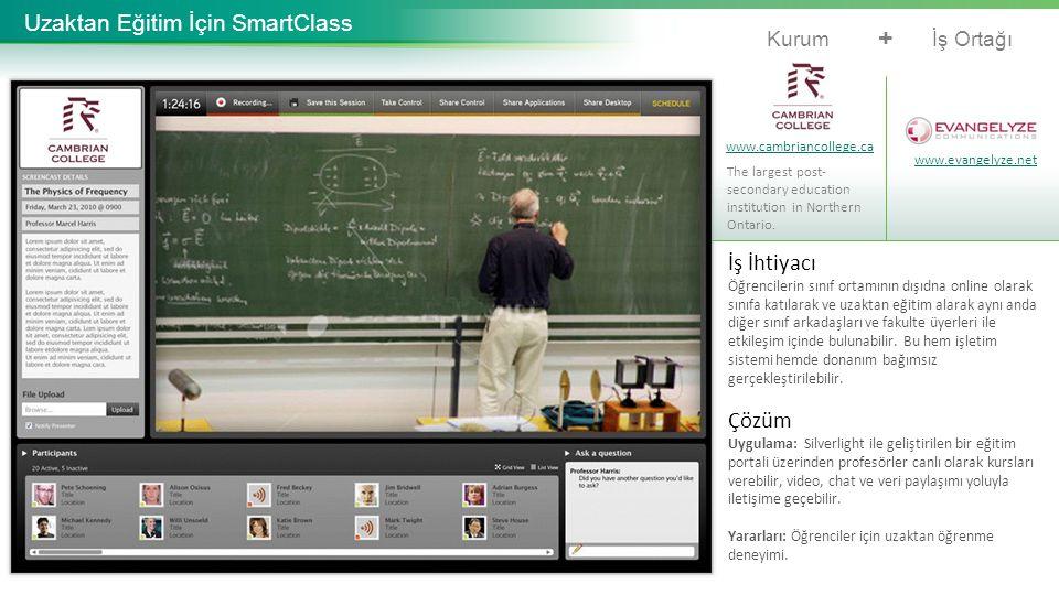 İş OrtağıKurum + Uzaktan Eğitim İçin SmartClass İş İhtiyacı Öğrencilerin sınıf ortamının dışıdna online olarak sınıfa katılarak ve uzaktan eğitim alar
