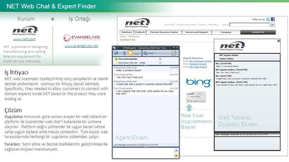 Lync 2010 Platformu Anahtar Konular  Entegrasyon Lync 2010 Deneyimleri  LoB Uygulamalarına UC Entegrasyonu, Office içinde UC gibi…  Bağlamsal Sohbet Platformunu Geliştirme  Gönderenden Alıcıya Uygulama İçeriğinin Gönderilmesi  Geliştirme Lync 2010 Yetenekleri  Lync 2010 'a Özel Uygulamalar Ekleme  Özel İstemci Arayüzü  Özel istemci arayüzleri tasarlama
