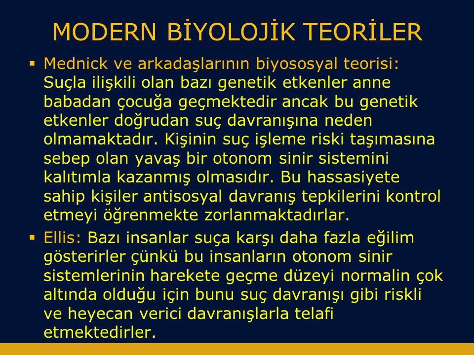 Modern Biyolojik Teorilerin Ampirik Geçerliliği  Modern biyolojik teorilerin ampirik geçerliliği zayıftır.