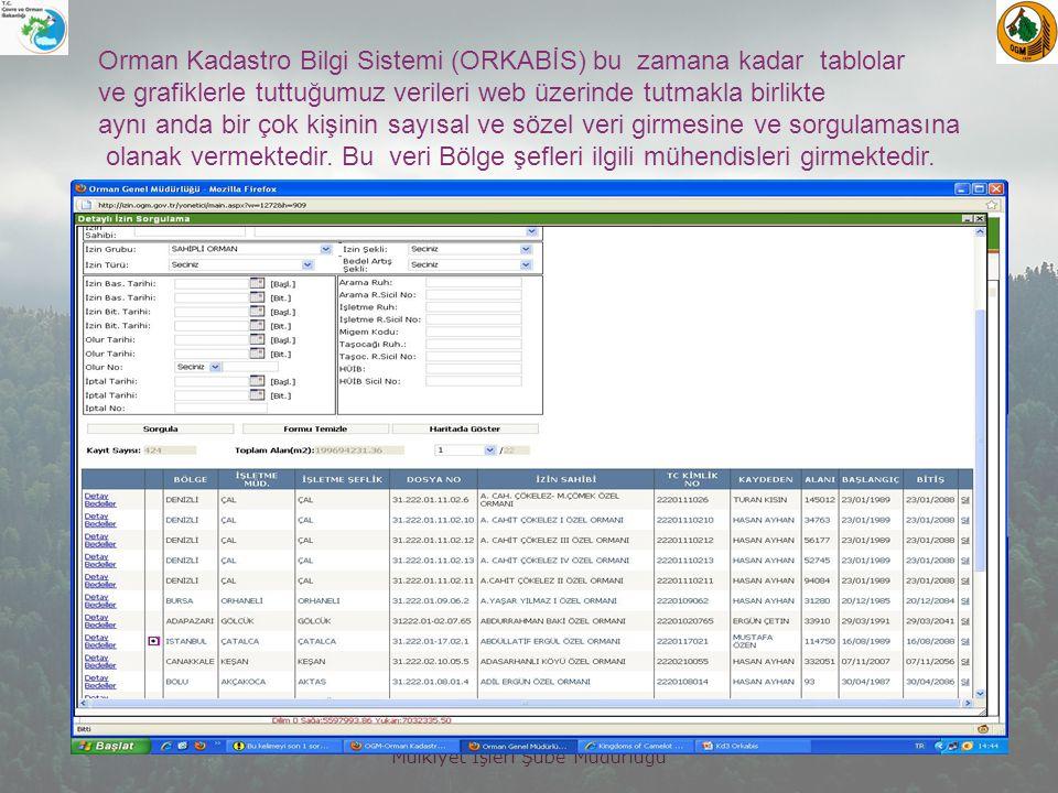 Mülkiyet İşleri Şube Müdürlüğü Orman Kadastro Bilgi Sistemi (ORKABİS) bu zamana kadar tablolar ve grafiklerle tuttuğumuz verileri web üzerinde tutmakla birlikte aynı anda bir çok kişinin sayısal ve sözel veri girmesine ve sorgulamasına olanak vermektedir.