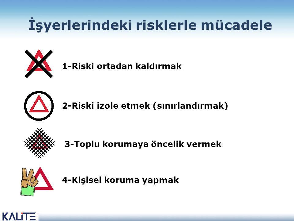 1-Riski ortadan kaldırmak İşyerlerindeki risklerle mücadele 2-Riski izole etmek (sınırlandırmak) 3-Toplu korumaya öncelik vermek 4-Kişisel koruma yapmak
