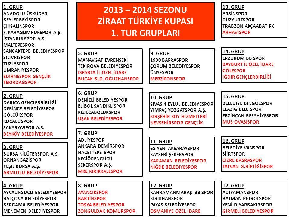 2013 – 2014 SEZONU ZİRAAT TÜRKİYE KUPASI 1.TUR KURA ÇEKİMİ 1.