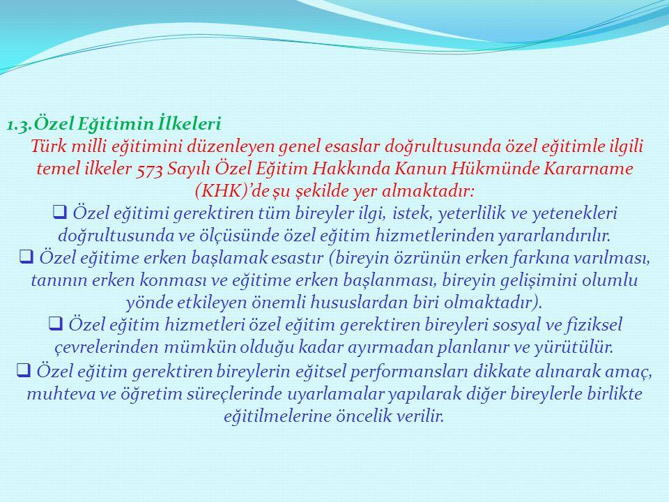 1.3.Özel Eğitimin İlkeleri Türk milli eğitimini düzenleyen genel esaslar doğrultusunda özel eğitimle ilgili temel ilkeler 573 Sayılı Özel Eğitim Hakkı