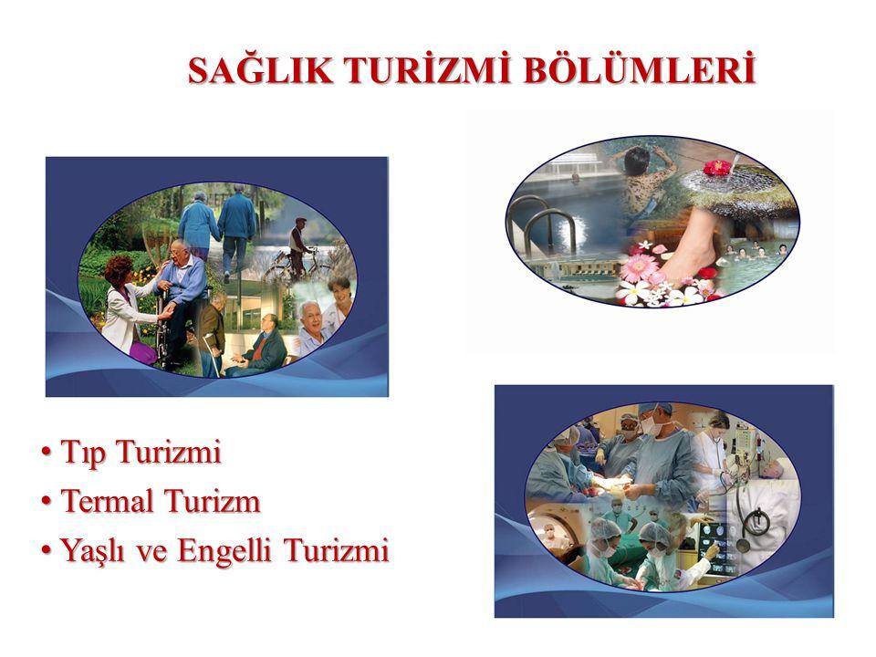 SAĞLIK TURİZMİ'NİN SINIFLANDIRILMASI 4 1 – Medikal Turizm ( Tıp Turizmi ) Uluslararası hastaların tedavi ve rehabilitasyon amaçlı sağlık kurumlarından hizmet alması şeklinde olan sağlık turizmi çeşididir.