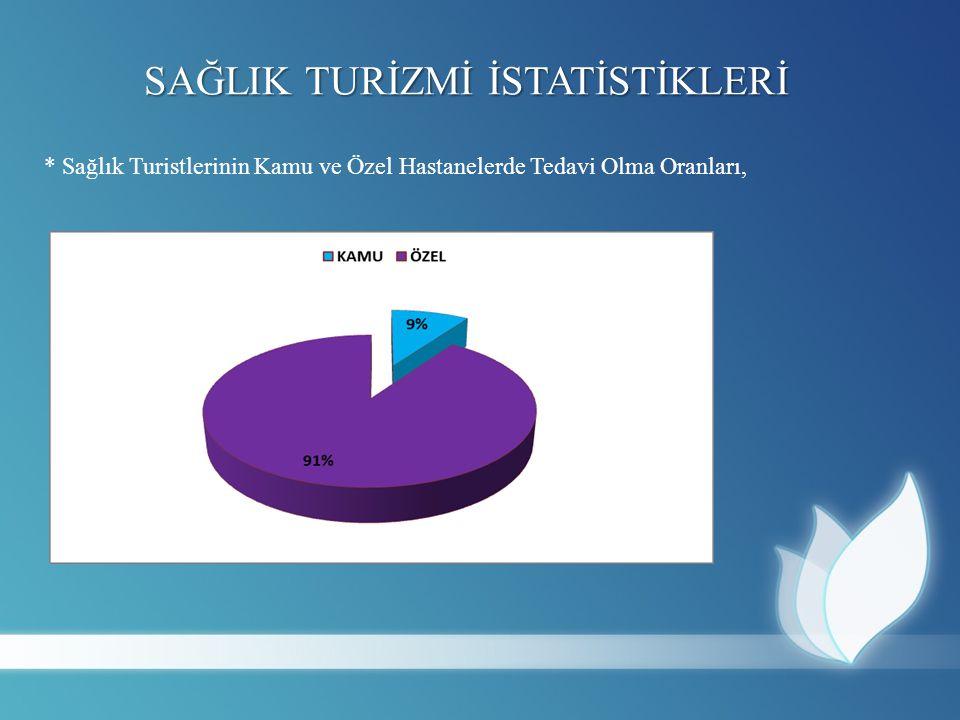 TEŞEKKÜRLER Dr Bülent CİNEL Dr Bülent CİNEL bccinel@gmail.com