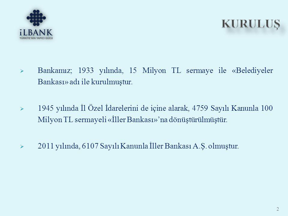  6107 sayılı İller Bankası Anonim Şirketi Hakkında Kanun ile özel hukuk hükümlerine tabi, tüzel kişiliğe sahip bir kalkınma ve yatırım bankası olarak yeniden yapılandırılmıştır.