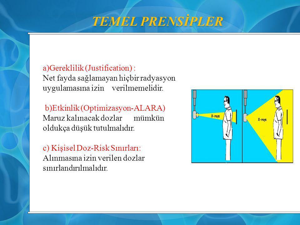 TEMEL PRENSİPLER a)Gereklilik (Justification) : Net fayda sağlamayan hiçbir radyasyon uygulamasına izin verilmemelidir. b)Etkinlik (Optimizasyon-ALARA