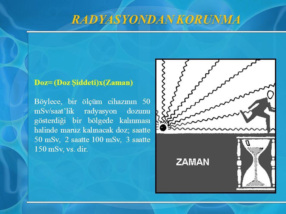 RADYASYONDAN KORUNMA Doz= (Doz Şiddeti)x(Zaman) Böylece, bir ölçüm cihazının 50 mSv/saat'lik radyasyon dozunu gösterdiği bir bölgede kalınması halinde
