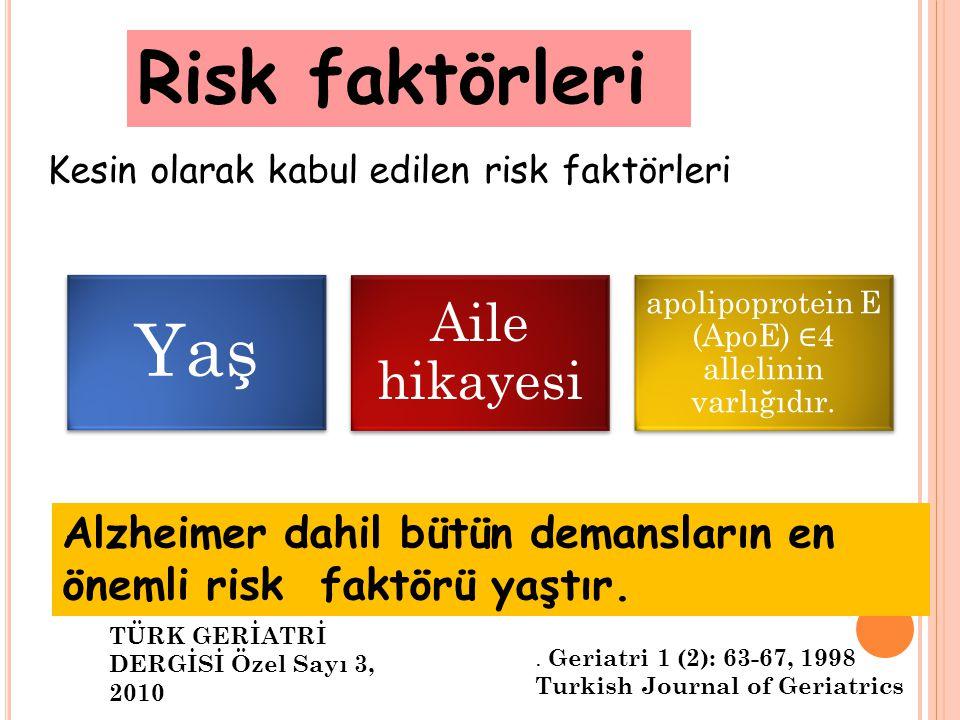 Risk faktörleri Kesin olarak kabul edilen risk faktörleri TÜRK GERİATRİ DERGİSİ Özel Sayı 3, 2010. Geriatri 1 (2): 63-67, 1998 Turkish Journal of Geri