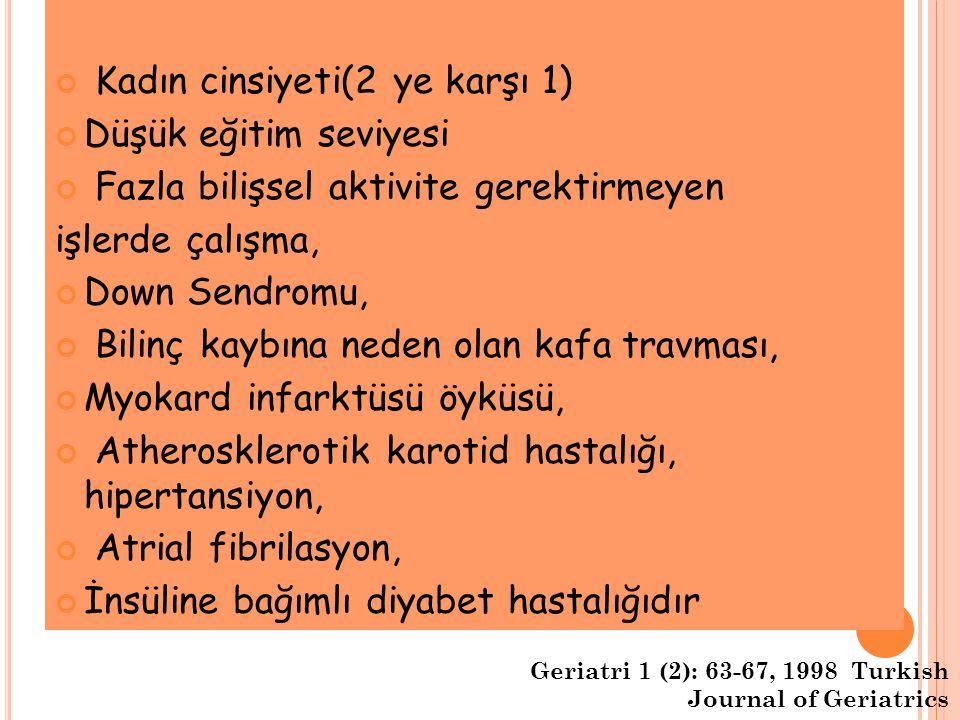 Kadın cinsiyeti(2 ye karşı 1) Düşük eğitim seviyesi Fazla bilişsel aktivite gerektirmeyen işlerde çalışma, Down Sendromu, Bilinç kaybına neden olan kafa travması, Myokard infarktüsü öyküsü, Atherosklerotik karotid hastalığı, hipertansiyon, Atrial fibrilasyon, İnsüline bağımlı diyabet hastalığıdır Geriatri 1 (2): 63-67, 1998 Turkish Journal of Geriatrics